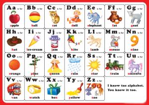 выучить английские словаal