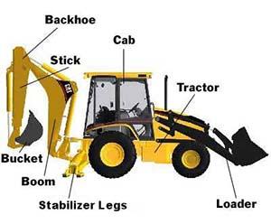 backhoe-loader