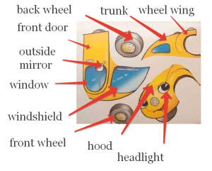 "Car Parts 300x241 - Занятие по теме ""Транспорт"""